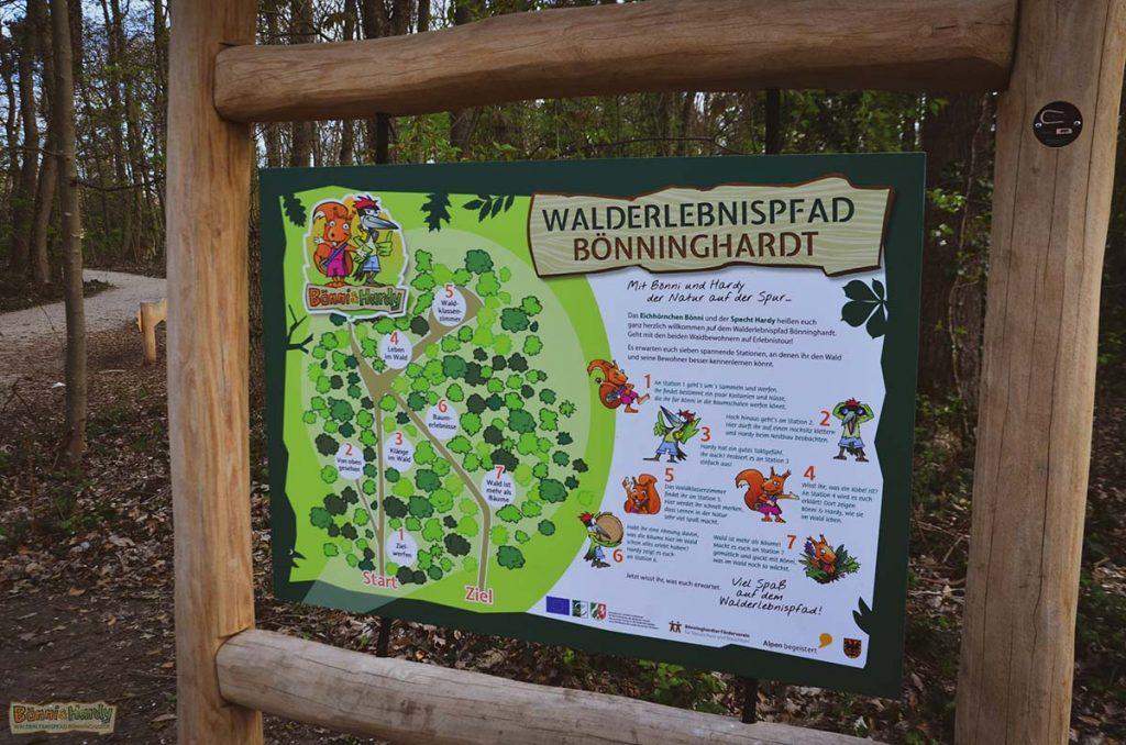 Walderlebnispfad Bönninghardt Übersichtskarte
